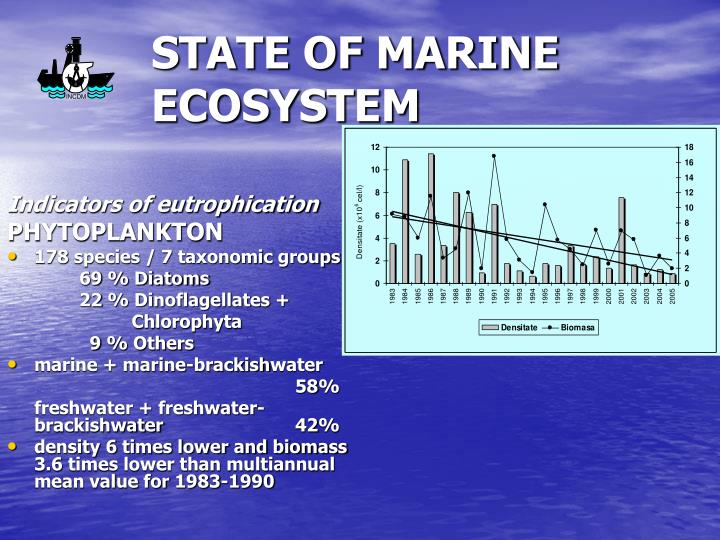STATE OF MARINE ECOSYSTEM