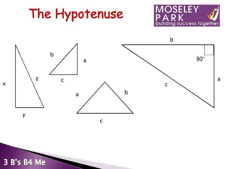 The Hypotenuse