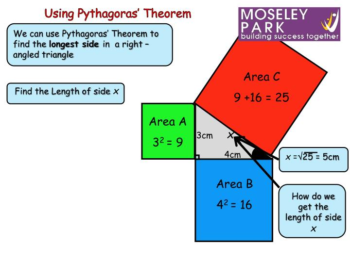 Using Pythagoras' Theorem