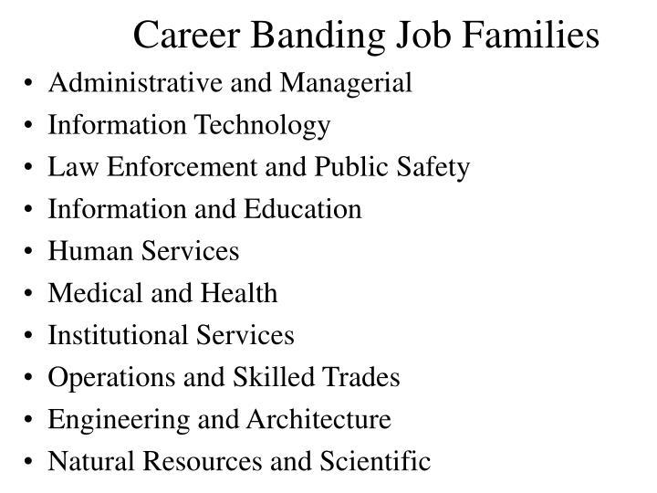 Career Banding Job Families