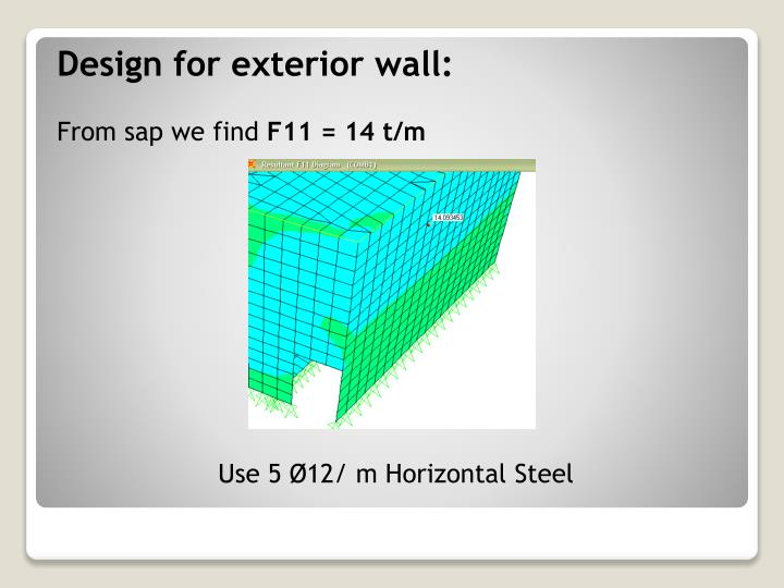 Design for exterior wall: