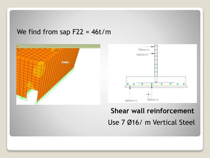 We find from sap F22 = 46t/m