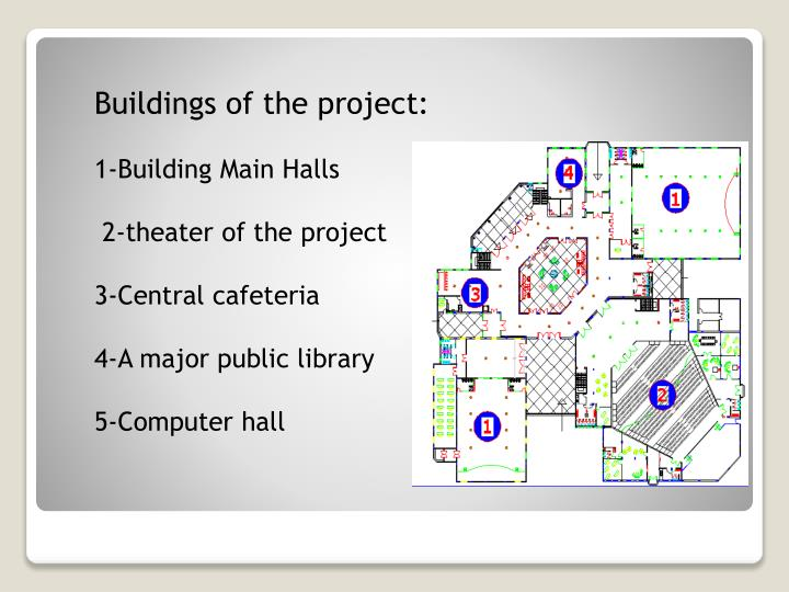 Buildings of the project: