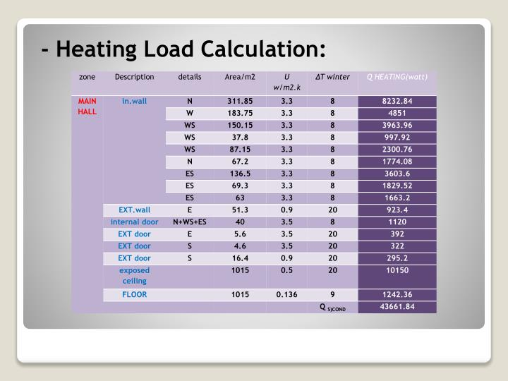 - Heating Load Calculation: