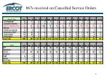 867s received on cancelled service orders1