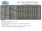 day to day fastrak issue stats by category thru 12 31 2006