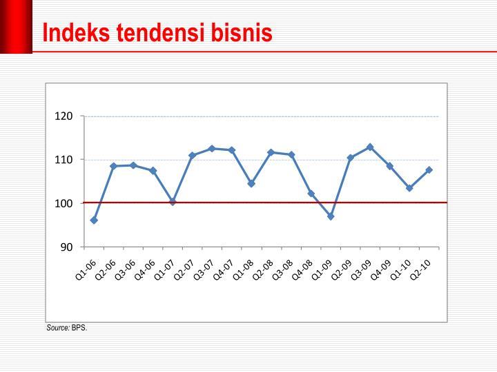Indeks tendensi bisnis