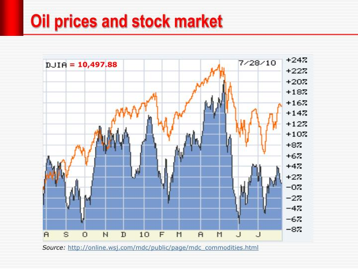 Oil prices and stock market