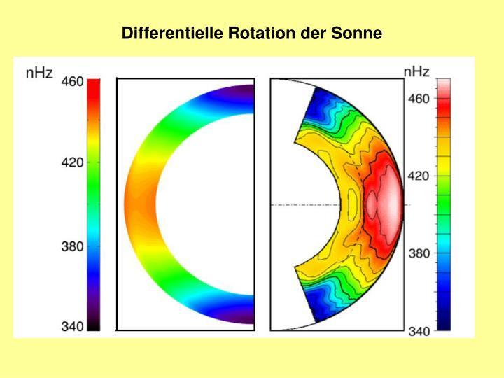 Differentielle Rotation der Sonne