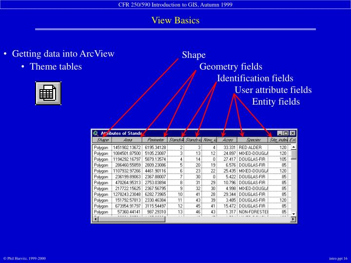 Getting data into ArcView