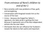 from entrance of nora s children to end of act 1