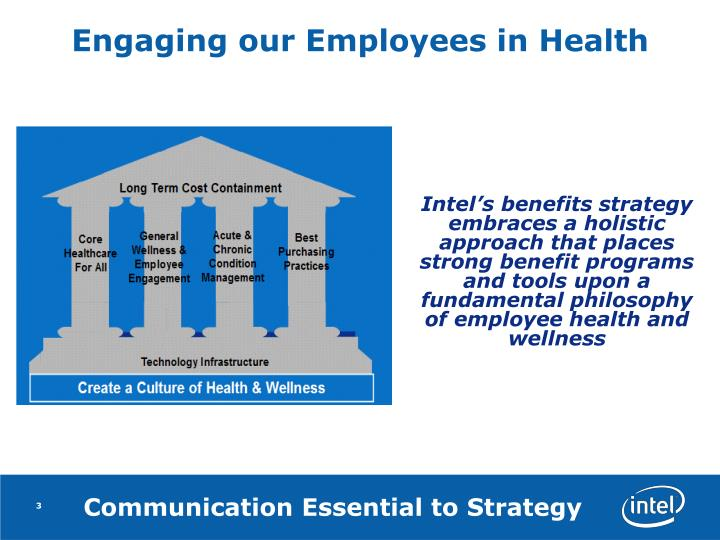 Engaging our employees in health
