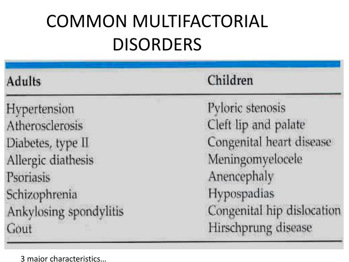 COMMON MULTIFACTORIAL DISORDERS