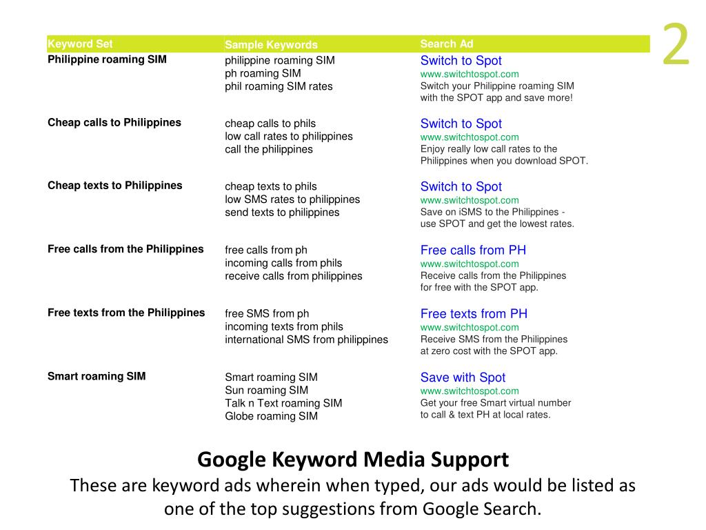 PPT - OUTLINE OF PRESENTATION The Global Pinoy Always Evolving