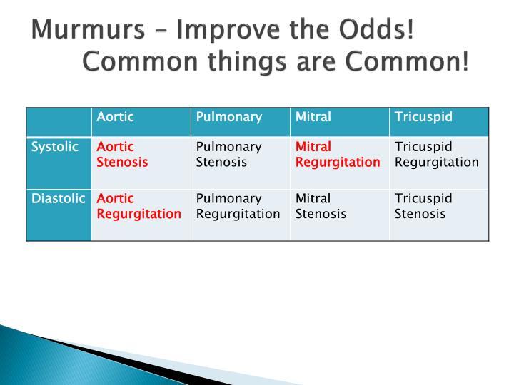 Murmurs – Improve the Odds