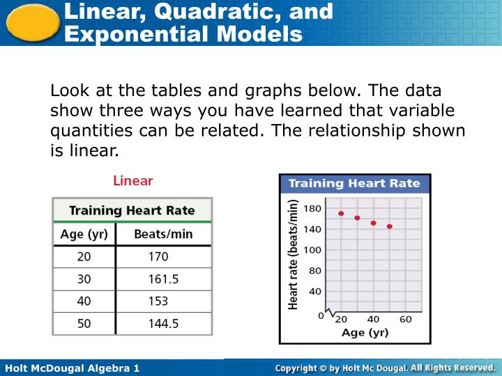 Look at the tables and graphs below. The data show three ways you have learned that variable quantities can be related. The relationship shown is linear.