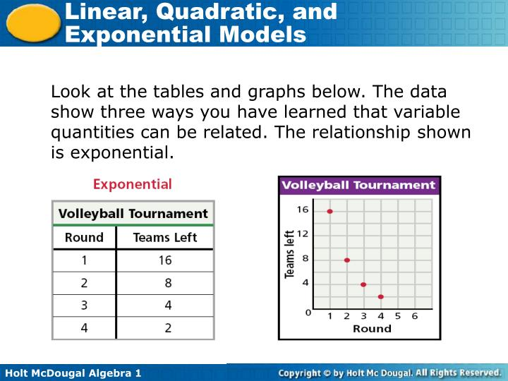 Look at the tables and graphs below. The data show three ways you have learned that variable quantities can be related. The relationship shown is exponential.
