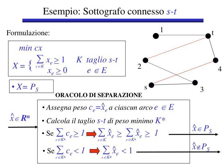 Modelli e algoritmi per la logistica lezione 5 metodo del simplesso dinamico