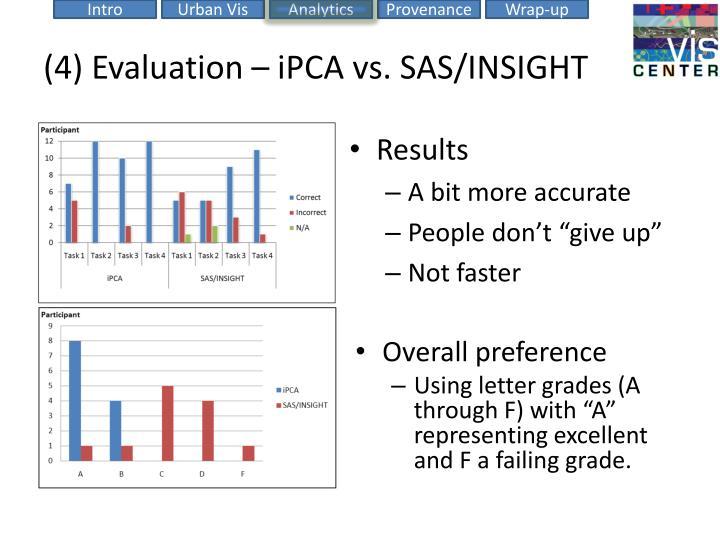 (4) Evaluation –