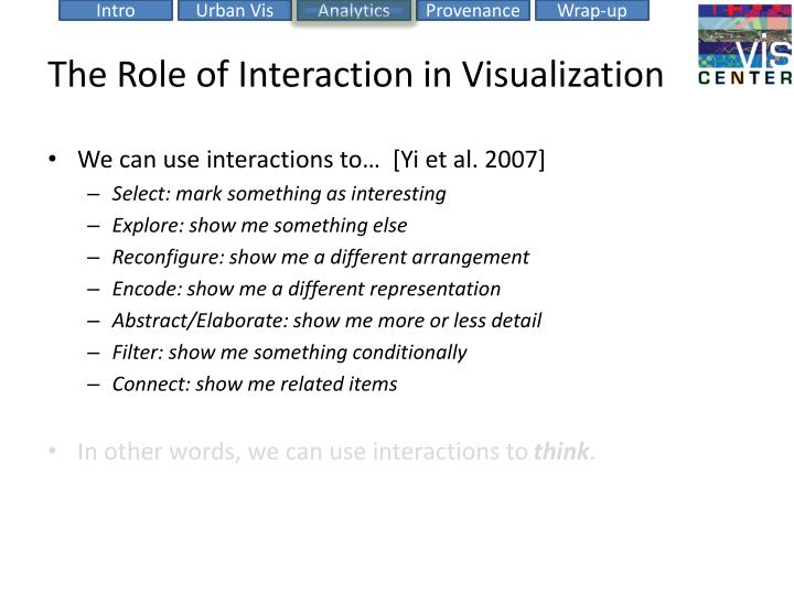 The Role of Interaction in Visualization