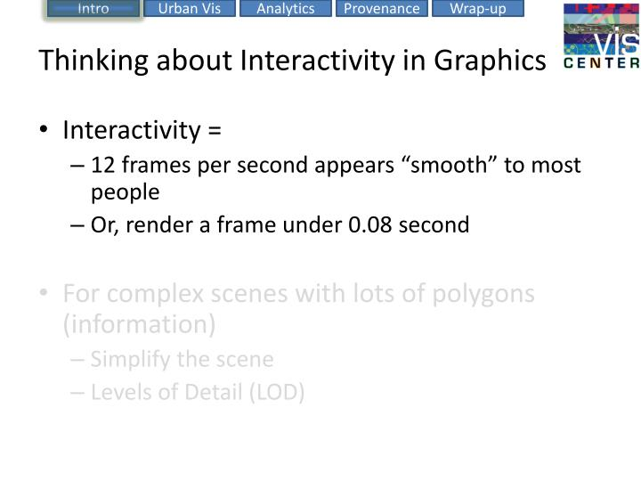 Thinking about Interactivity in Graphics