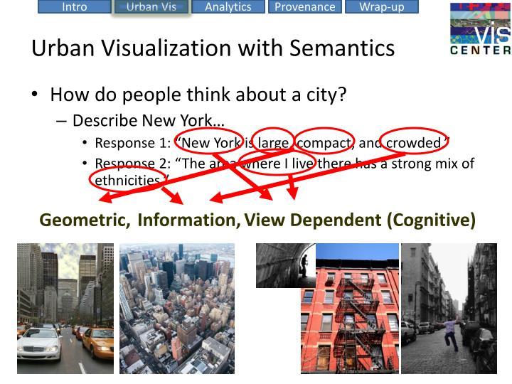 Urban Visualization with Semantics