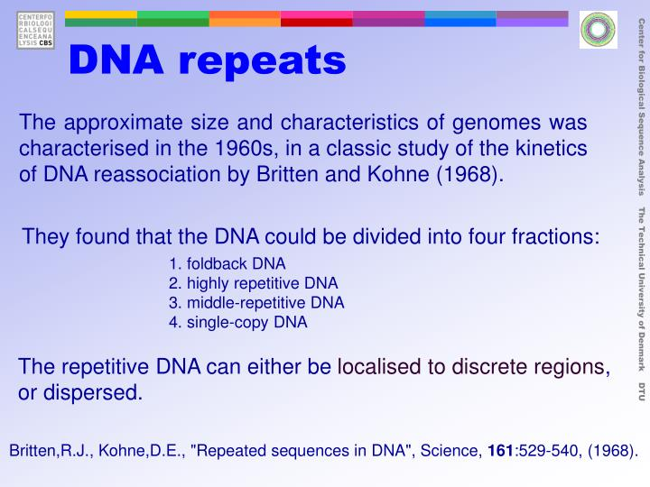 DNA repeats