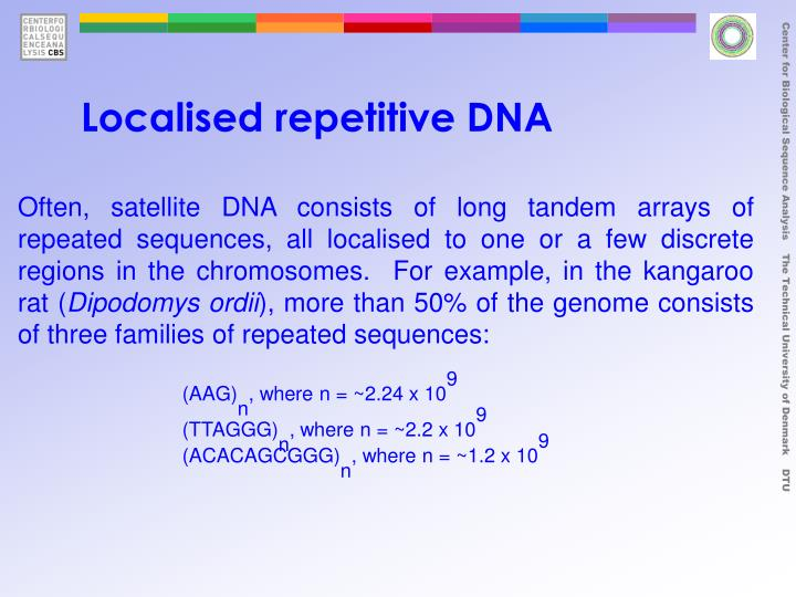 Localised repetitive DNA