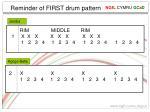 reminder of first drum pattern