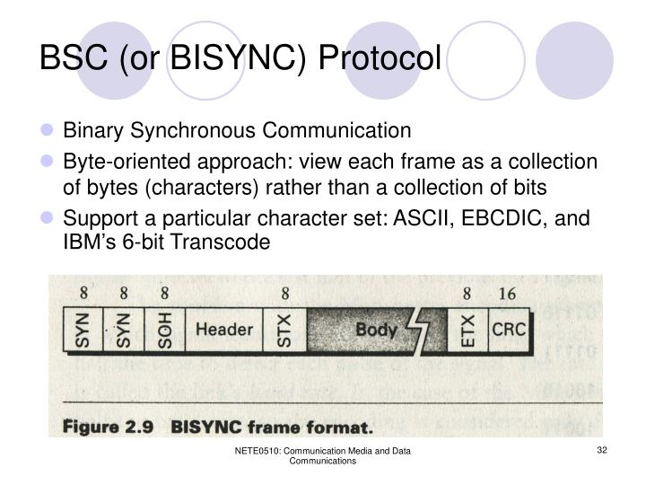 BSC (or BISYNC) Protocol