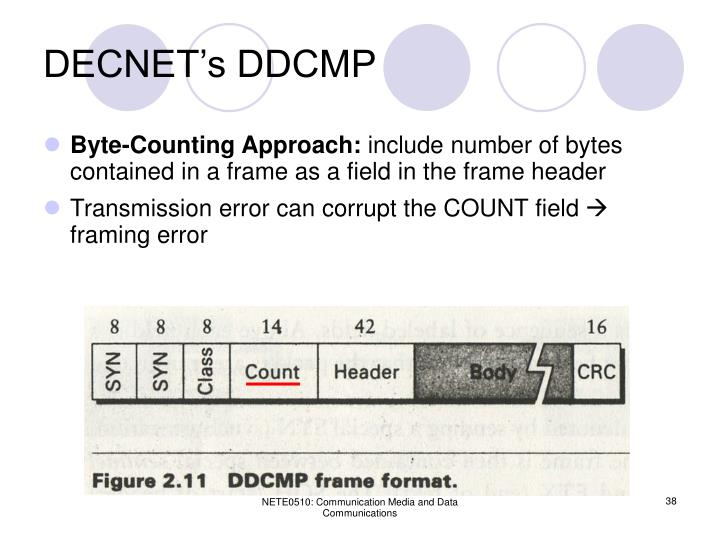 DECNET's DDCMP