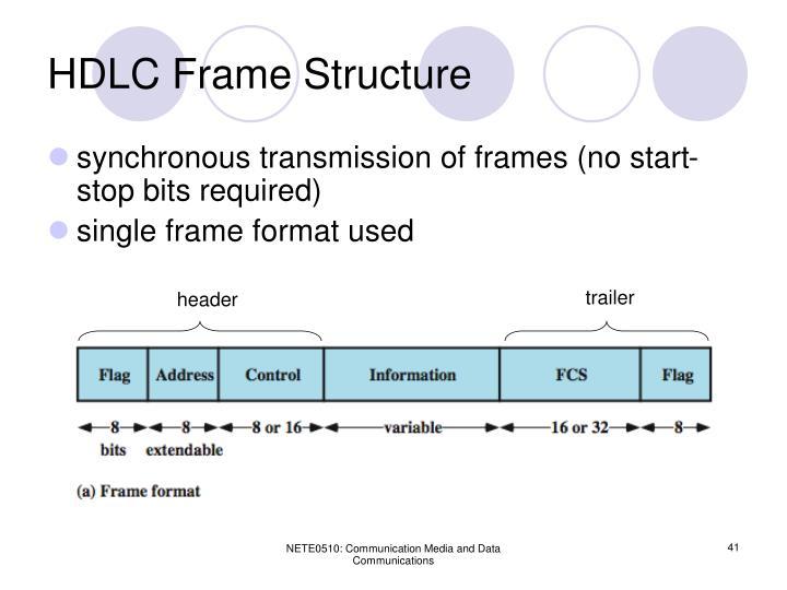 HDLC Frame Structure
