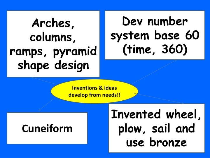 Arches, columns, ramps, pyramid shape design
