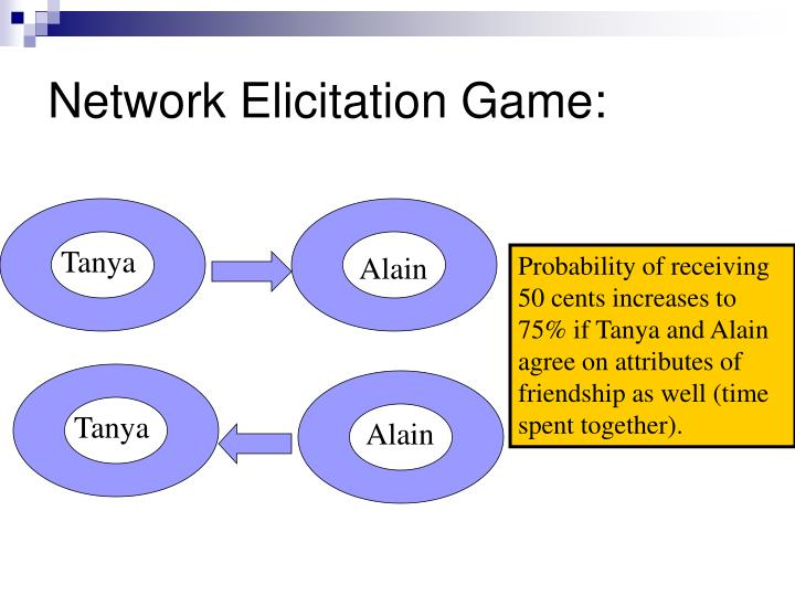 Network Elicitation Game: