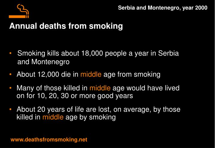 Serbia and Montenegro, year 2000