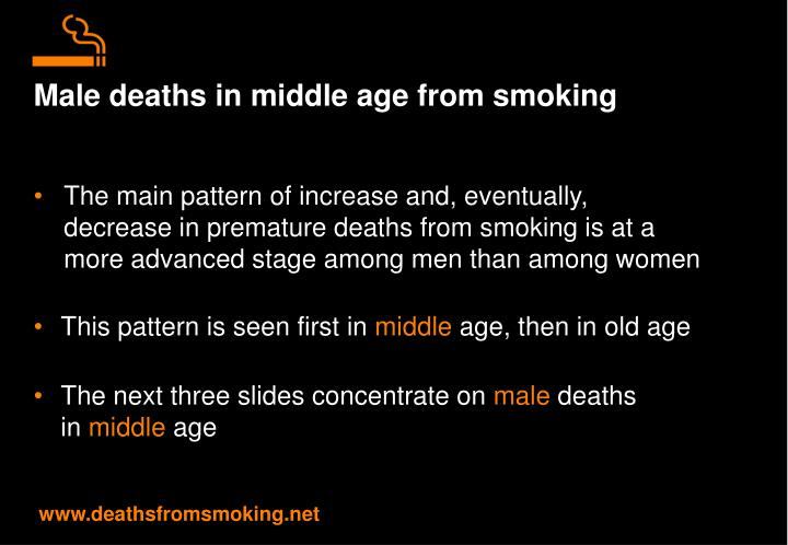 Male deaths in middle age from smoking