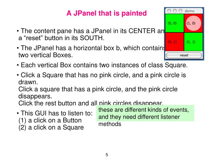 A JPanel that is painted