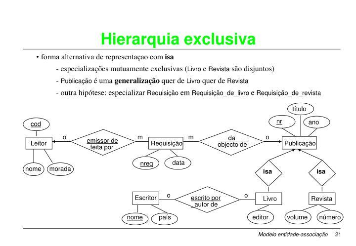 • forma alternativa de representaçao com