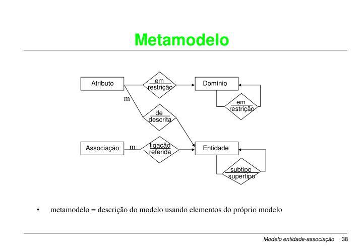 Metamodelo