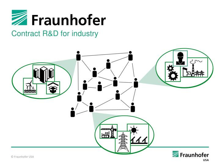Contract R&D for industry