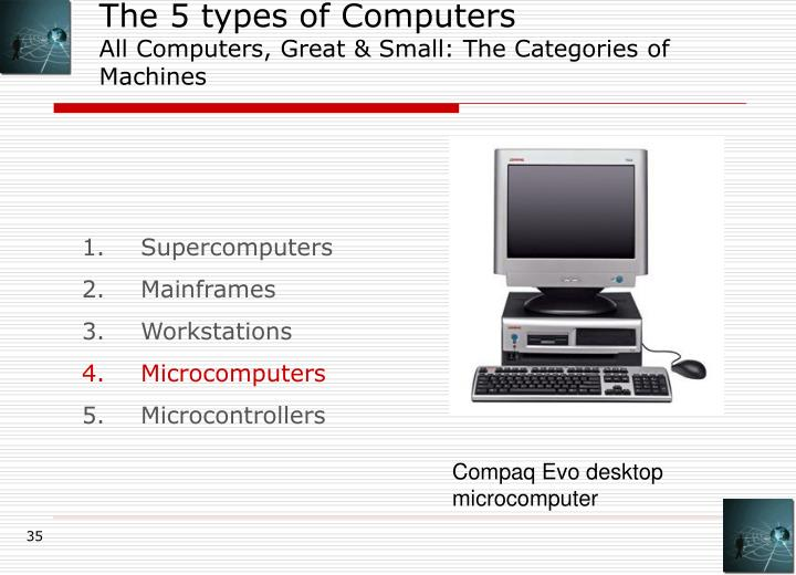 catergories of computers Types of computer science degrees, including associate, bachelor's, master's, and doctorate degrees in computer science.