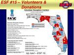 esf 15 volunteers donations2
