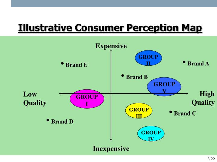 objectives consumer perception Consumer perceptions: the irradiation project april 16, 2002 overview – approach and key findings background/objectives project objectives palatability measure palatability of ground beef at low dose of irradiation consumer acceptance slideshow 1825547 by yasuo.