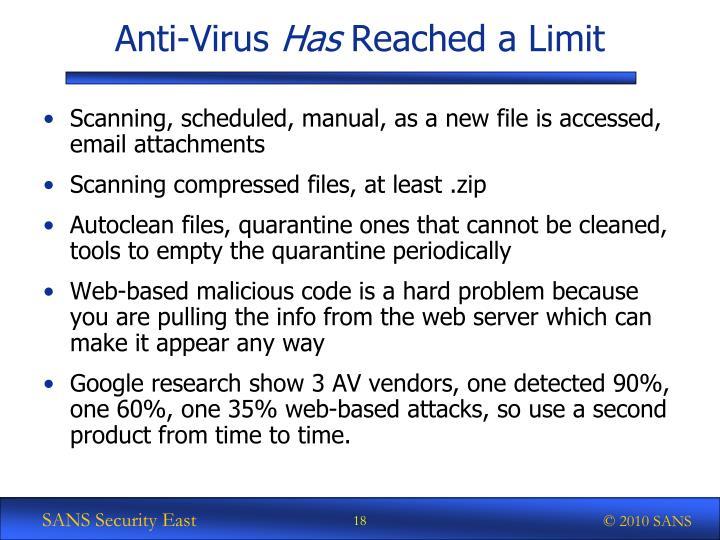 Anti-Virus