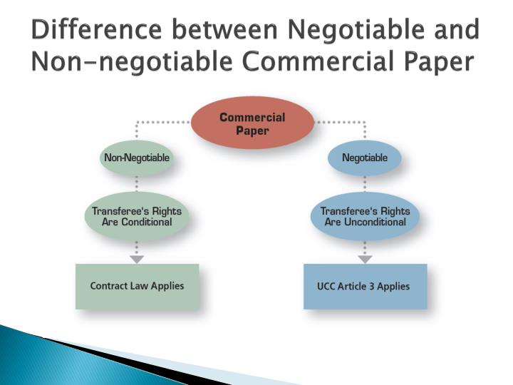 Difference between Negotiable and Non-negotiable Commercial Paper