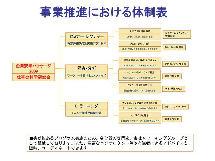 事業推進における体制表