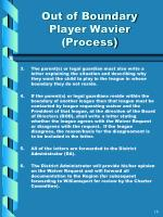 out of boundary player wavier process1