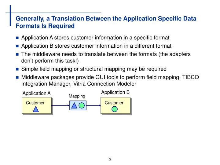 Generally a translation between the application specific data formats is required