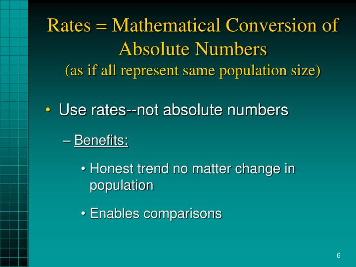Rates = Mathematical Conversion of Absolute Numbers