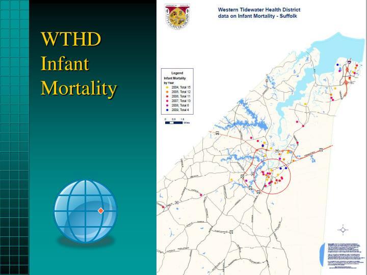 WTHD Infant Mortality